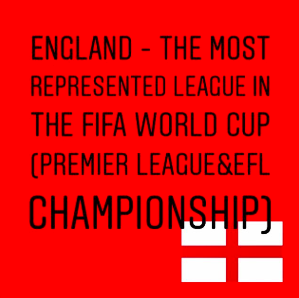 The Premier League is still the best league at the Fifa World Cup 2018