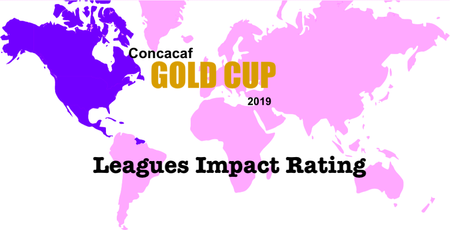 Gold Cup the KA the Kick Algorithms Leagues Ranking