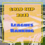 Player representation by leagues & divisions – Gold Cup 2021 Statistic